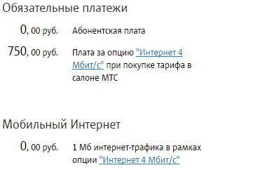 МТС Коннект 4, безлимитный Интернет для модема от МТС.